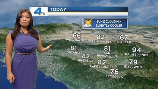 [LA] Weather Forecast: Monday, Oct. 8, 2012