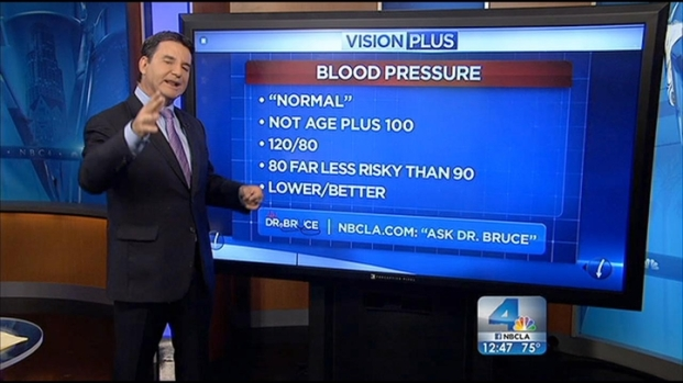[LA] Ask Dr. Bruce: Blood Pressure and Heart Palpitations