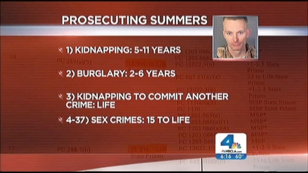 [LA] Northridge Kidnapping Suspect Faces Potential Life Sentences
