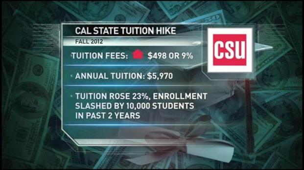 [LA] CSU Fee Hike Protests