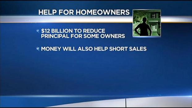 [LA] Mortgage Relief is Welcome in The Inland Empire