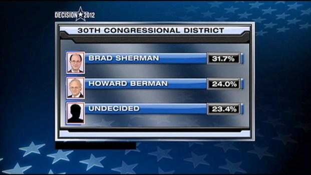 [LA] NewsConference: USC/LA Times Polls, Prop. 28 Dan Schnur & Jon Fleischman (Part 1)