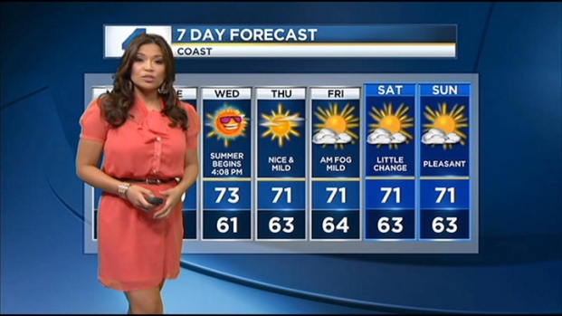 [LA] Weather Forecast: Monday, June 18, 2012
