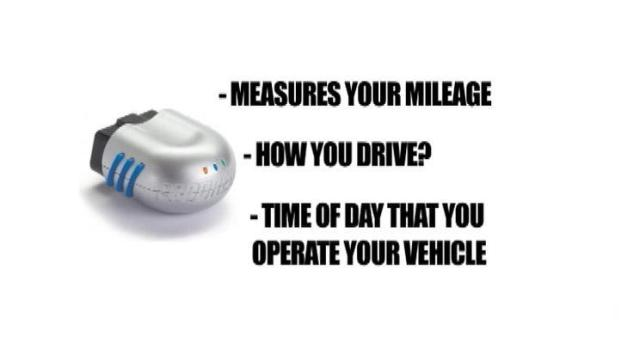 [PHI] Monitoring Your Driving Could Save You Money