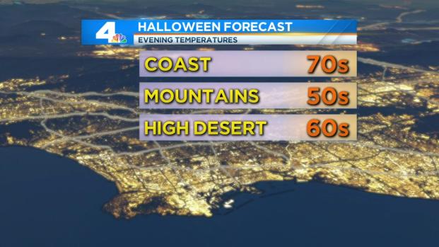 [LA] AM Forecast: Warm Santa Ana Winds Continue Into Evening