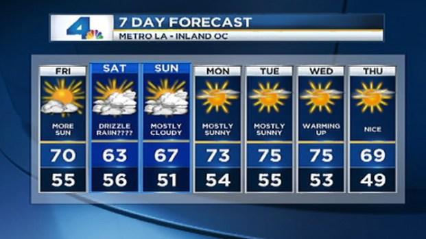 [LA] Weather Forecast: March 30, 2012