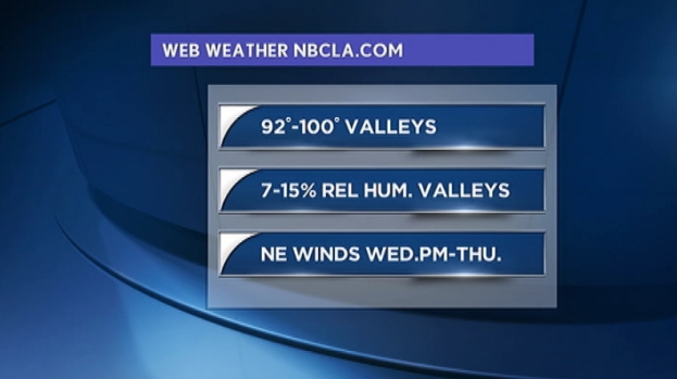 [LA] Afternoon Weather Update: Tuesday Oct. 16, 2012