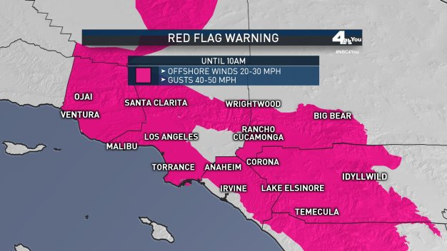 12 Days of Fire Weather Warnings Come to an End in LA County