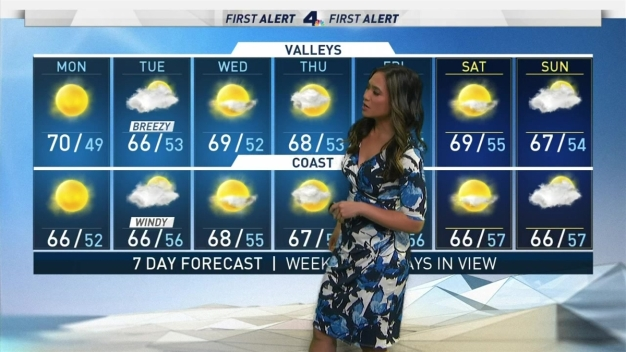 AM Forecast: A Cool Start to This Week
