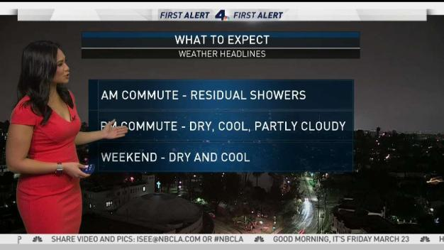 AM Forecast: Dry Air Now That Showers Are Passing