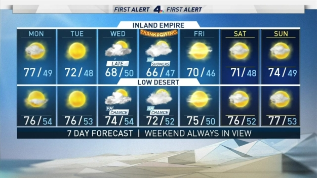 AM Forecast: Cloudy Skies and Cool Fall Temperatures