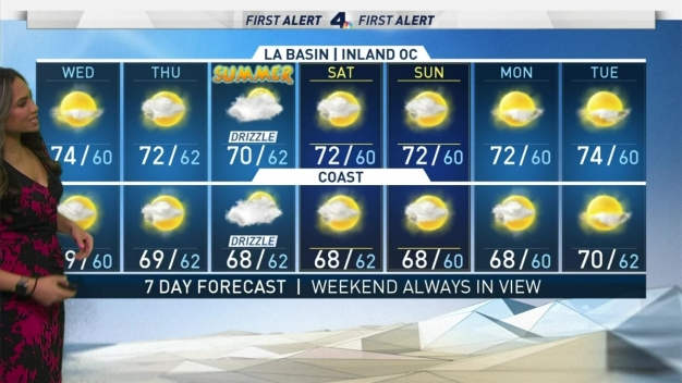 AM Forecast: June Gloom Continues