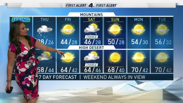 AM Forecast: First Day of Spring