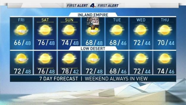 AM Forecast: Rain is Gone in LA