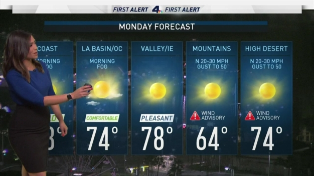 AM Forecast: Cool Start to the Week