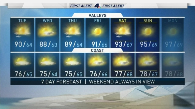 AM Forecast: Slightly Lower-Than-Average Temps