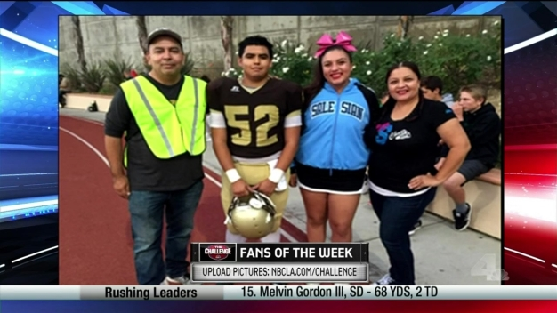 Challenge Fan of the Week: October 23