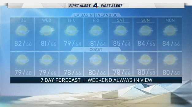 First Alert Forecast: Cooler, Fall-Like Temperatures