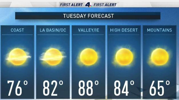 First Alert Forecast: Temperatures in the 70s and 80s