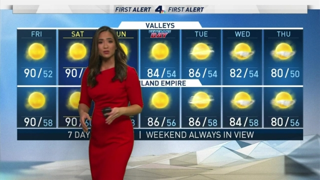First Alert Forecast: Looking Ahead to a Warm Weekend