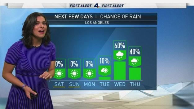 First Alert Forecast: Warm Weekend