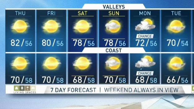 PM Forecast: Consistent Warmth Expected the Rest of the Week