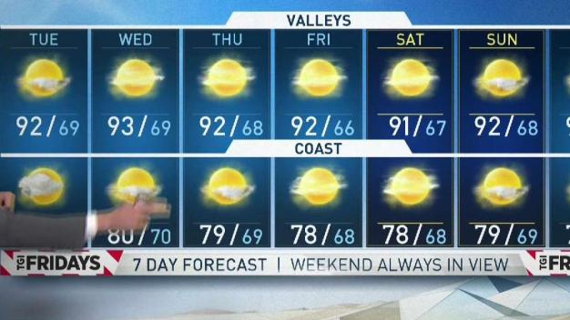 PM Weather - Temperatures Back Near Averages