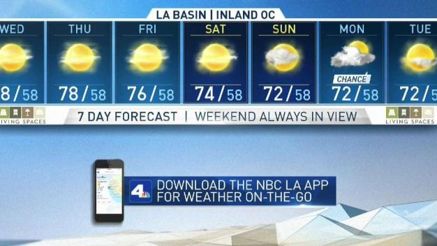 PM Forecast: Warm Weather Continues