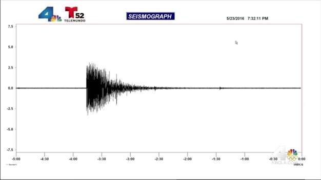 Residents React to 3.5-Magnitude Quake in Upland Area