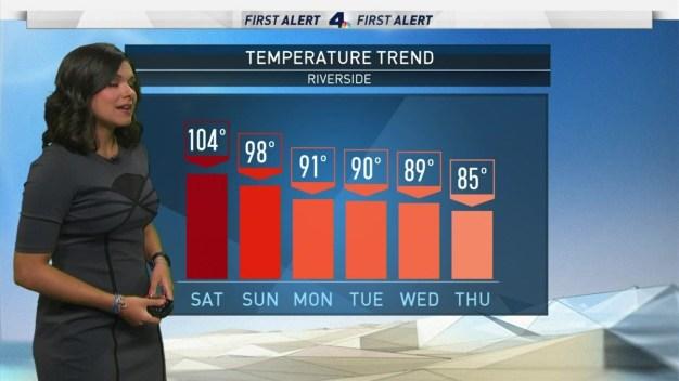 First Alert Forecast: Hot Weekend