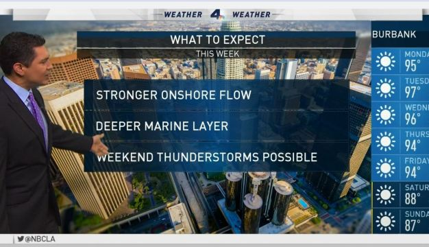 PM Forecast: Thin Morning Clouds
