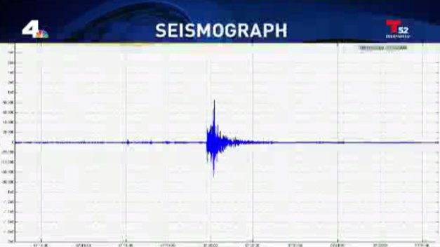 Magnitude-3.7 Earthquake Strikes Near Compton