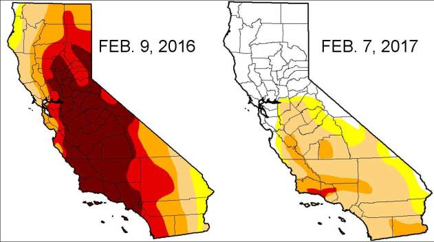 Severe Drought Down to 11 Percent in California