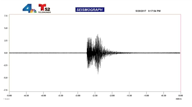 Preliminary 3.5-Magnitude Earthquake Rattles Frazier Park