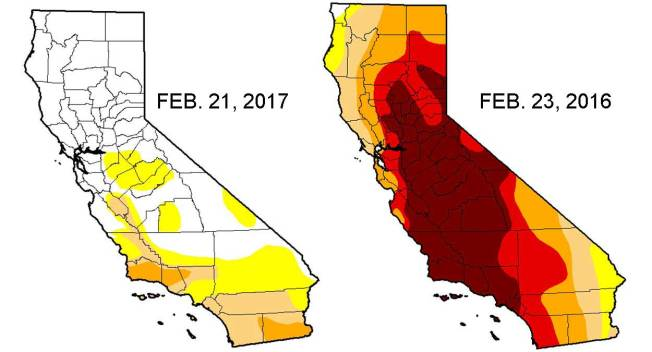 Severe Drought Drops to 4 Percent of California