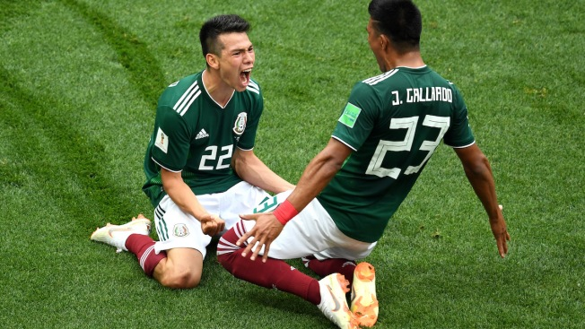 World Cup: Mexico Shocks Germany, Switzerland Holds Brazil to Draw, Serbia Tops Costa Rica