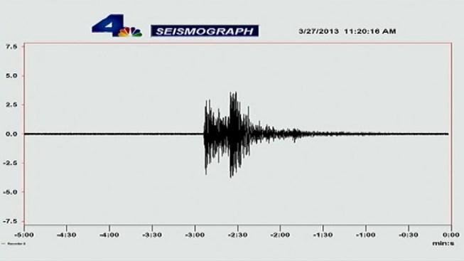 Earthquakes Shake Palm Desert Area