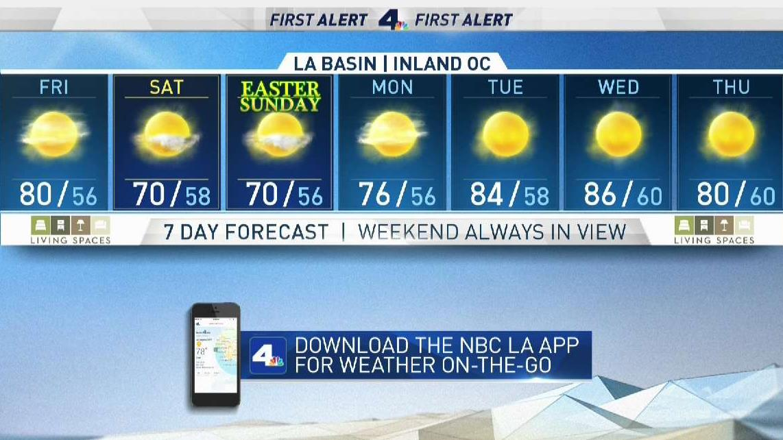 PM Forecast: SoCal Cities Hit 90 Degrees