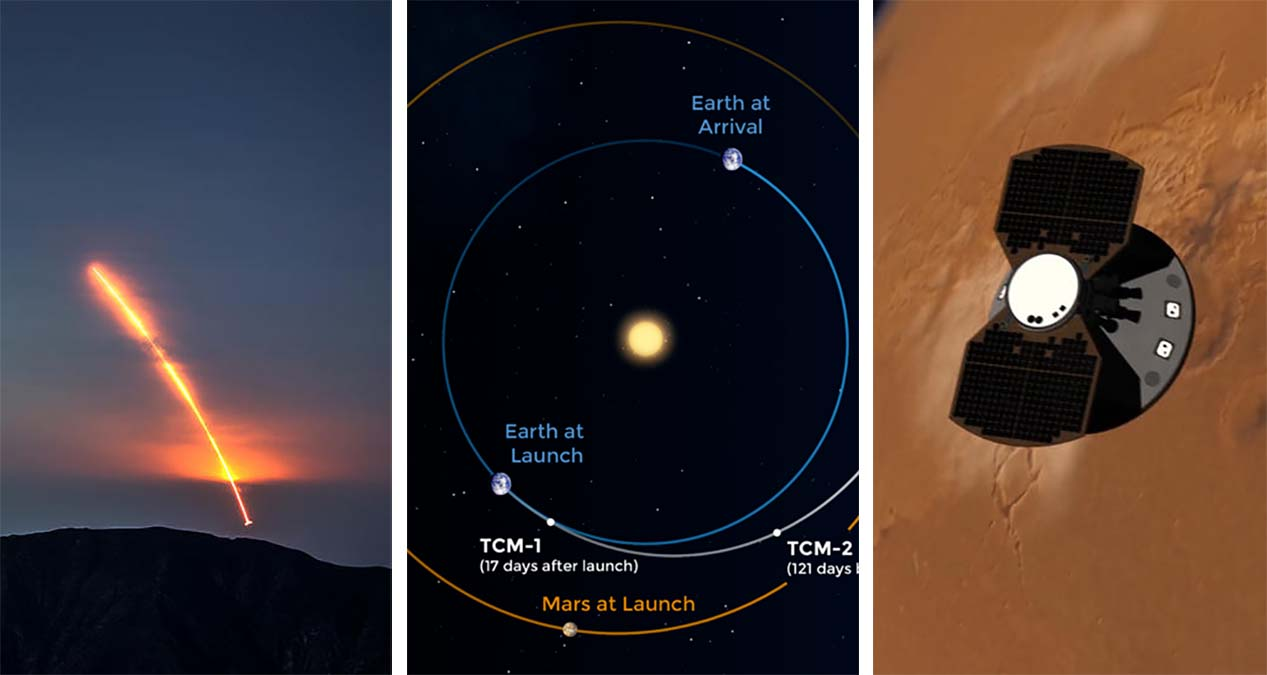 A look at InSight's journey to Mars.